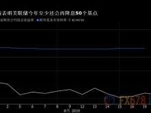 美联储会议纪要显示7月降息分歧大 近期大幅降息难现