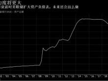 美联储纪要虽拒绝预设降息路径 却六次提及QE
